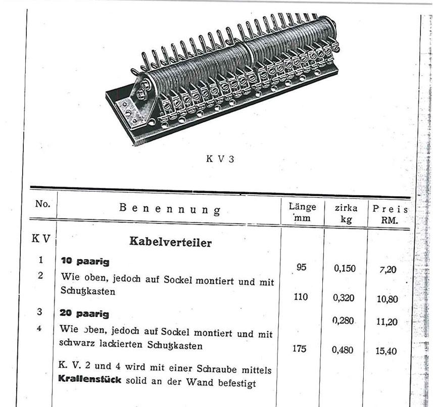 Produktion von Kabelverteilern